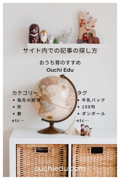 Ouchi Edu サイト内での記事の探し方
