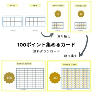 無料ダウンロード 100までの数を学べるポイントカード