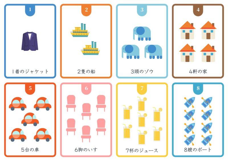 【無料ダウンロード】数えながら楽しく覚える!Canvaで作る助数詞の数カード